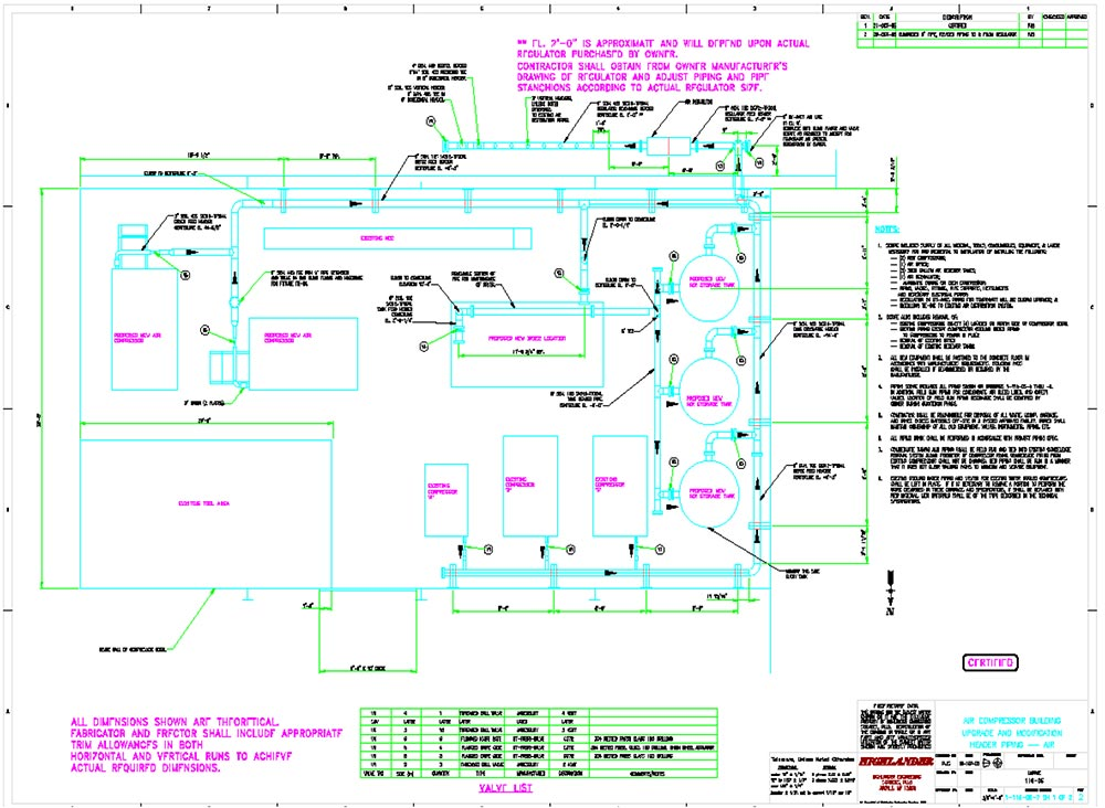 Facility Layout & Piping Design
