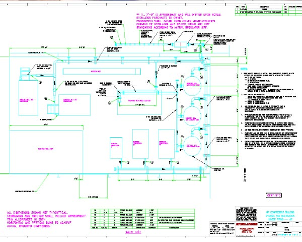 Facility Layout & Piping Design Plan